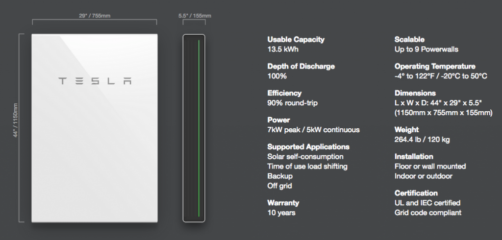 powerwall2-spec